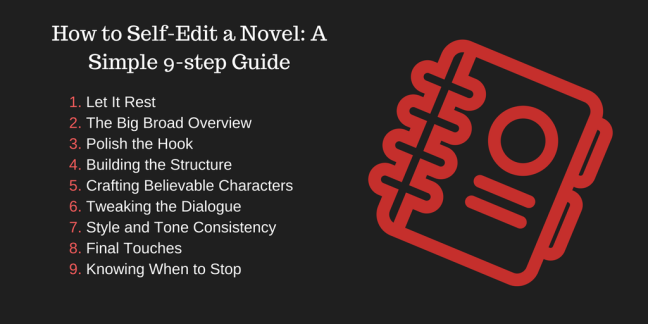 How to Self-Edit a Novel_ A Simple 10-step Guide (4).png